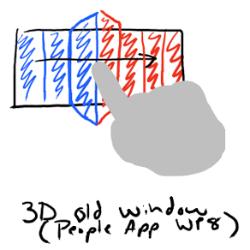 3D Window (como o app de pessoas do windows 8): Também tridimensional, porém mais parecido com uma transição.