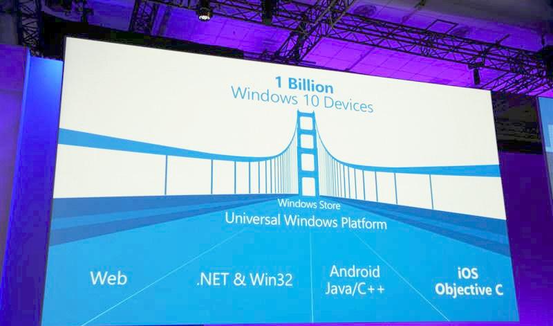 Windows Bridge