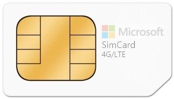 Sim-Card-Microsoft
