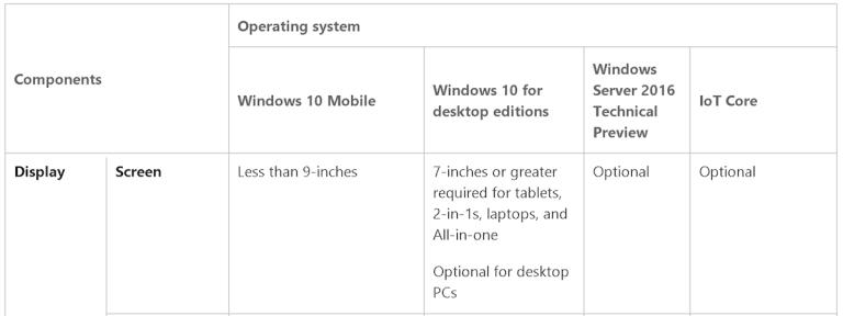 Windows 10 requisitos
