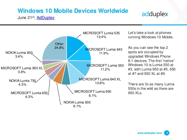 adduplex-windows-june