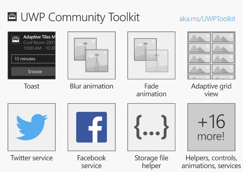 Toolkit-Sample-App