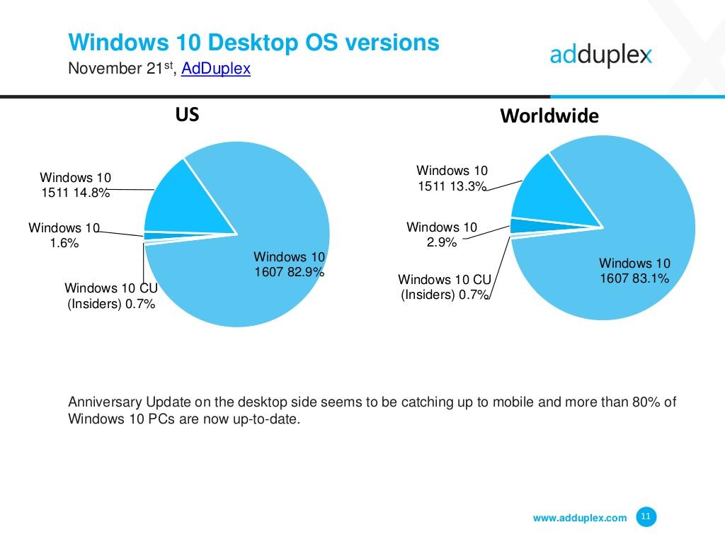 windows-10-desktops-us