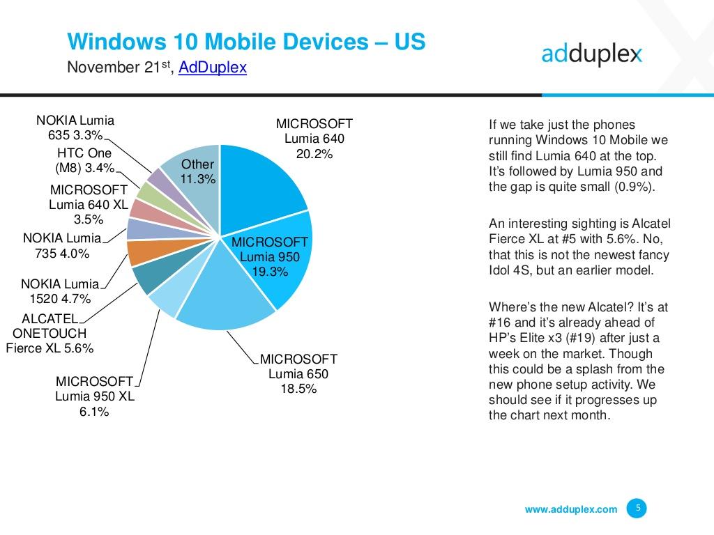windows-10-usage-us